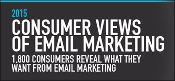 BlueHornet Releases Fourth Annual Survey about Consumer Views of Email Marketing